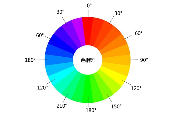 www5432888com_color scheme designer 3_高级在线配色器http://www.peise.