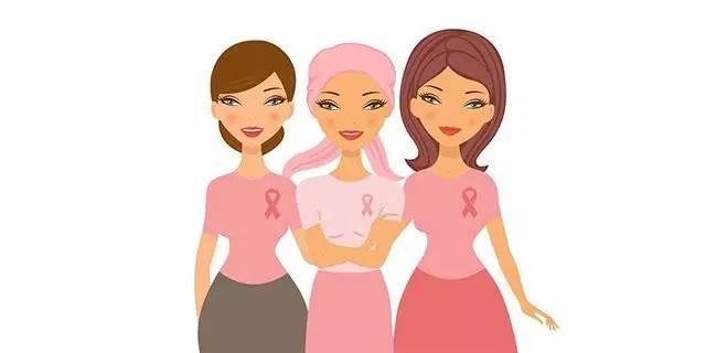 女性乳腺增生会引发癌症,揭秘腺增生真相