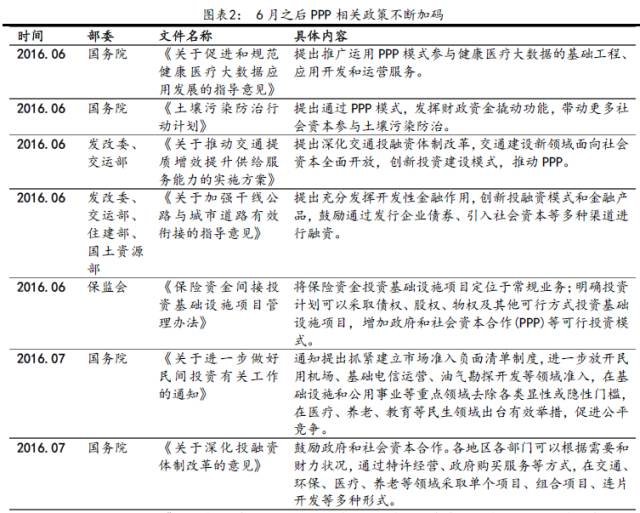 PPP超预期:新机遇还是新影子银行? - tianyawangzhe1985 - tianyawangzhe1985的博客