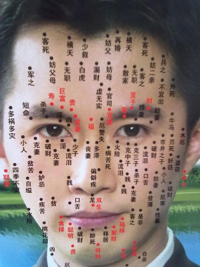 方来居:男痣的位置与命运,男痣的位置与命运图