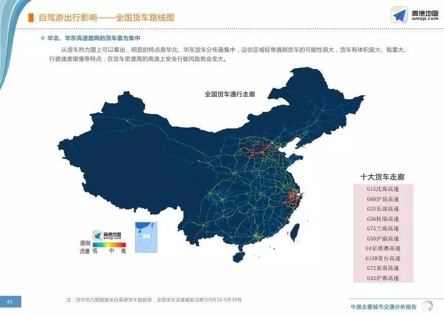 高德地图:2016q3中国主要城市交通分析报告