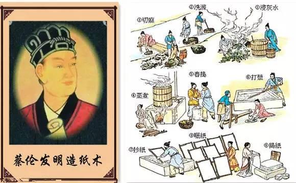 四大_历史 正文  比如 中国的  四大发明 指南针 ▲ 中国是世界上公认发明
