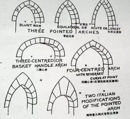 可以看到很多罗马建筑的样式,比如复合柱式和券柱式(就是柱式 拱券).图片