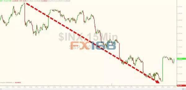 华尔街主导美国经济总量排名_华尔街牛图片