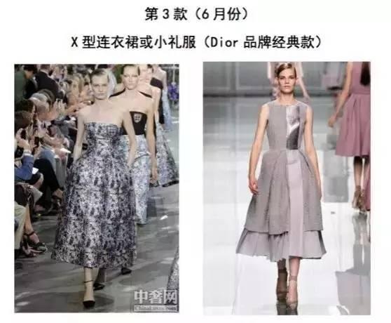 成为服装设计师的必备技能!