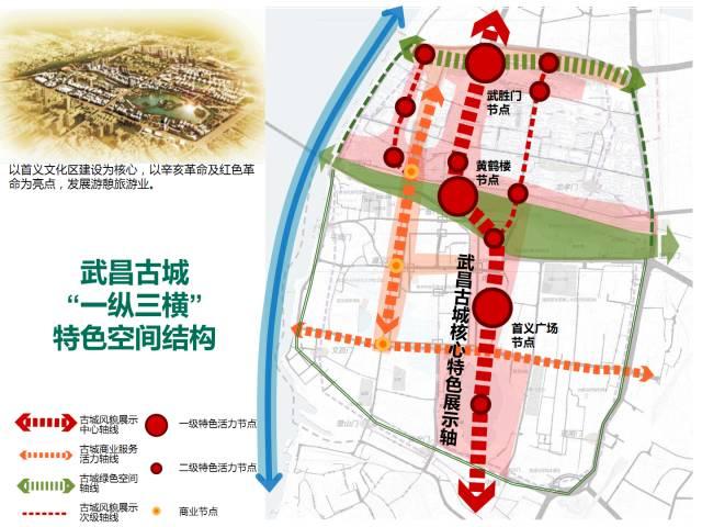 武昌古城片区规划图