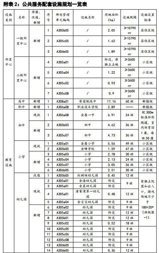 金鼎人口_唐家金鼎组团规划获批 容纳人口13.5万