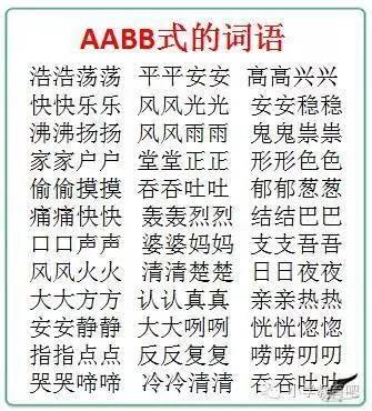 小学语文:abab,abcc式词语大汇总,孩子高分的保障!图片