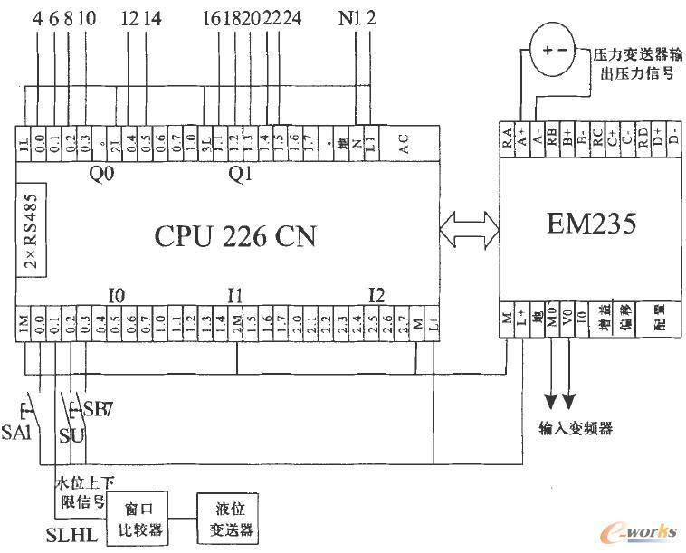 plc及扩展模块外围接线图