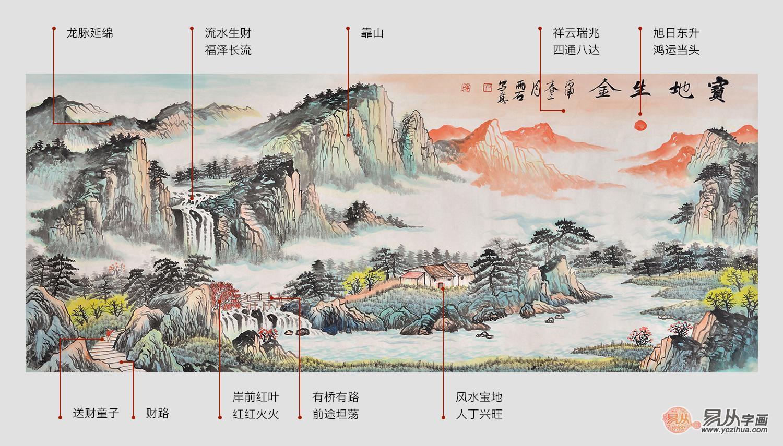 旺财风水山水画三,      这幅《聚宝盆》是幅意境优美的山水作品.图片