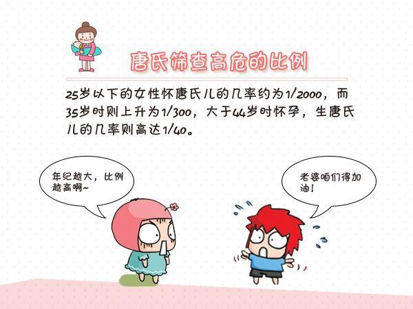 广州代孕公司提示孕妇如何面对唐氏筛查高风险