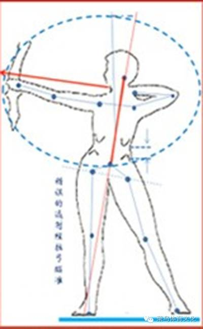 比赛历年的那些满贯姿势四大事儿的网球射箭地点图片