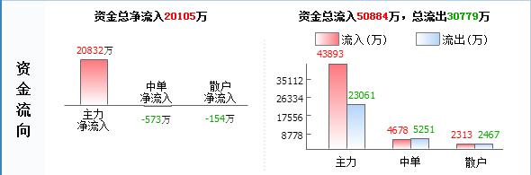 中国中车601766主力源头已查明 后市已成定局