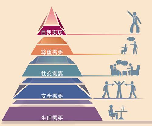需求原理推动产业变革图片