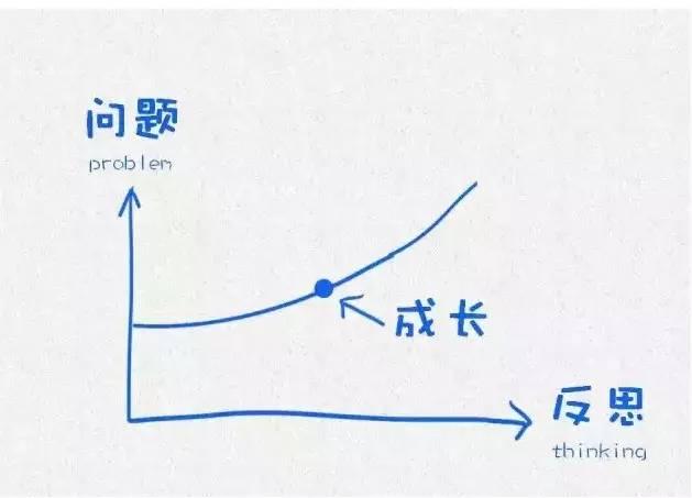 《哈佛大学用这12张图,教育了10亿人!有没有至少一张戳中你?》