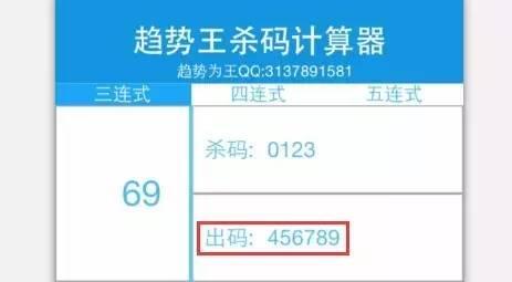 11月11日福彩3D趋向王彩票清楚预测码