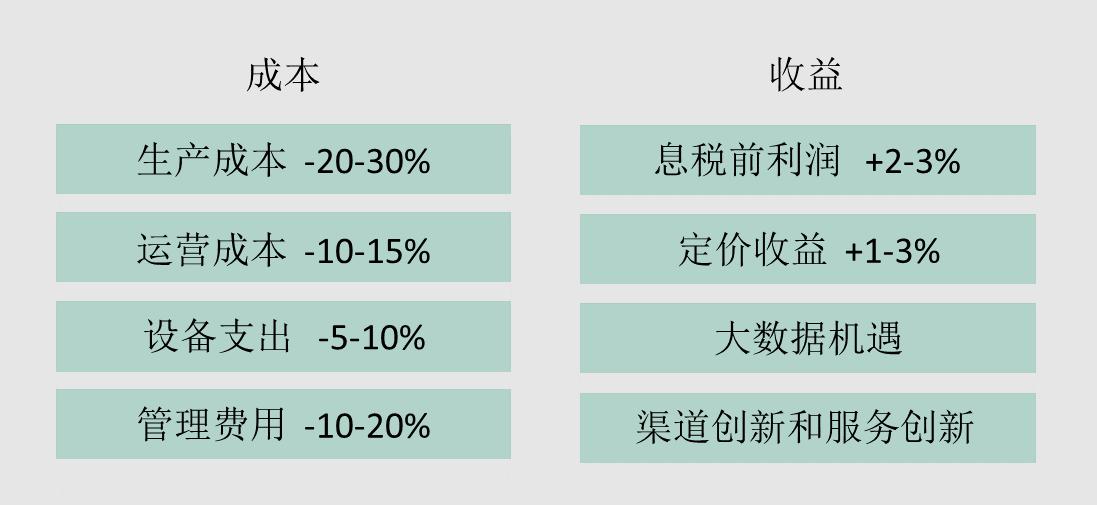 香港永久性居民身份证_收入证明范本房贷_永久性收入假说