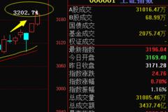 利好消息:匹凸匹 重庆路桥 天成控股 中国卫星