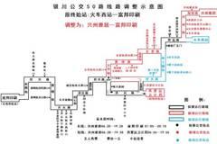 """银川公交50路不再路过丽子园街,调整后采用""""长短线模式""""!"""