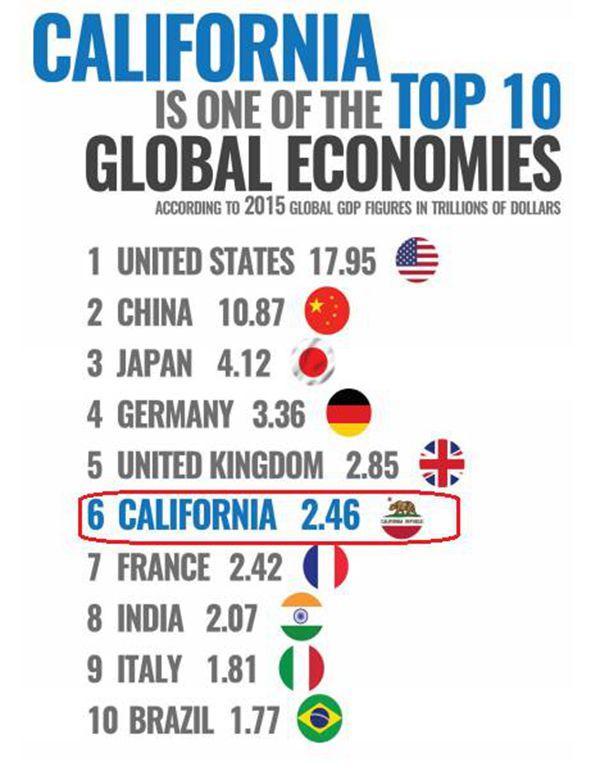 仓州GDP_最新城市GDP百强榜出炉 哪个城市排名第一 你的家乡排第几