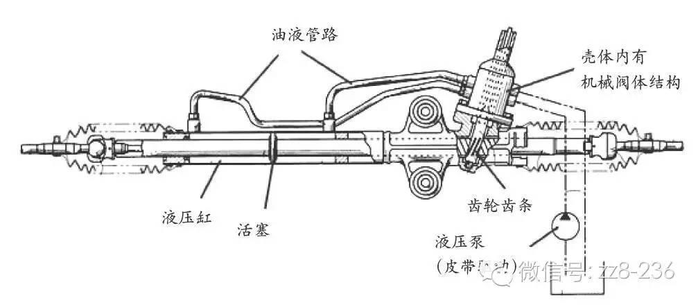 机械式液压助力转向系统结构