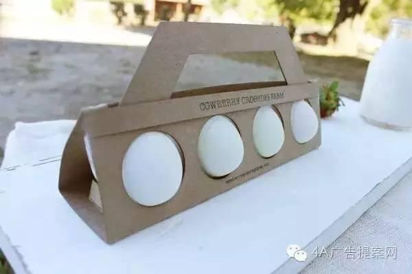 健身一天到底该吃几个蛋?