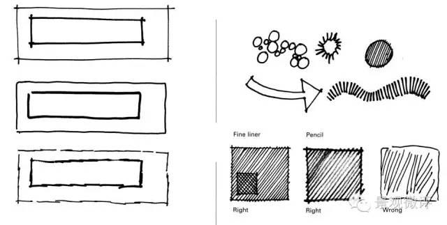 干货:国外景观手绘基础技巧方法详解