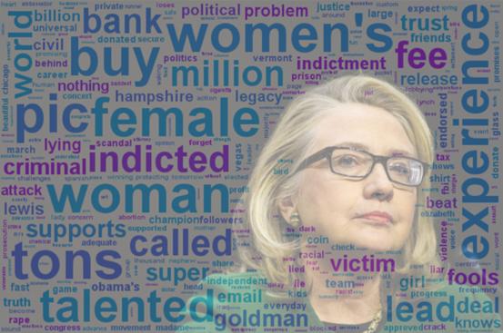 大数据在美国大选中究竟干了什么?