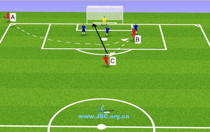 【教练角】足球战术:角球传后点+回传射门(12