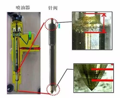 燃油析出粘稠物导致喷油器上的针阀卡滞图片