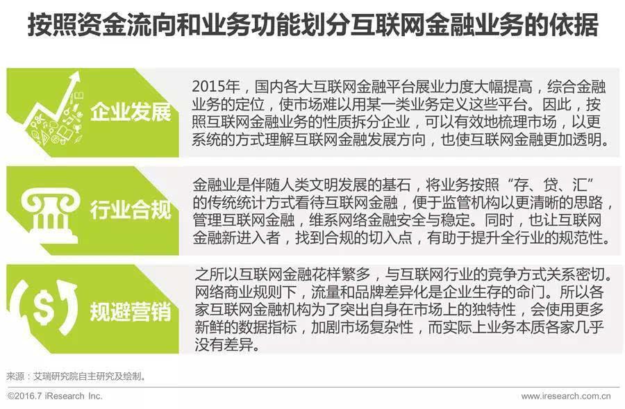 关于科技的新闻50字-2016年中国互联网金融发展报告