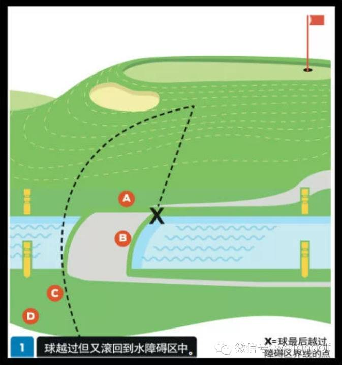 【规则】五种情况可以在哪儿抛球?答案也许会让你惊讶!