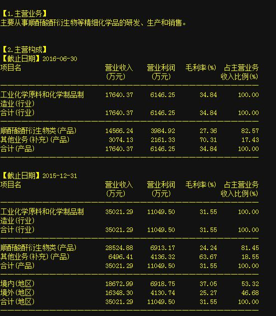 耐火原材料焦宝石_卖原材料收入