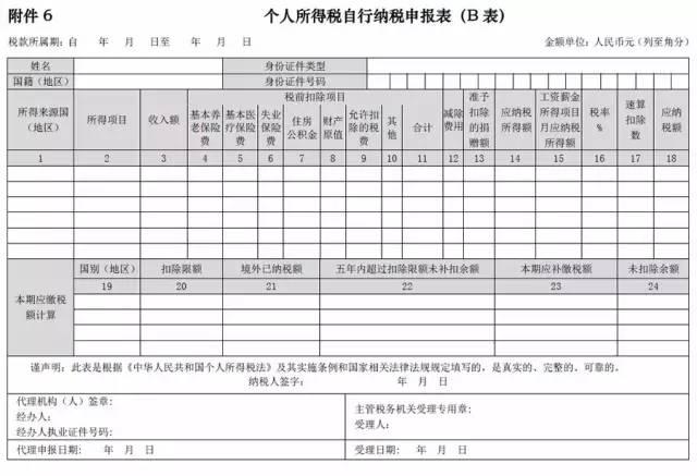 个人网上办税平台启用个税自行申报表A表 B表图片