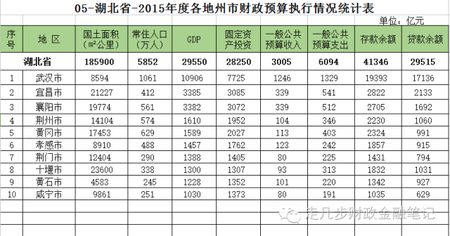 各省面积及人口一览表_湖南省19个县级市GDP,常住人口,面积一览表