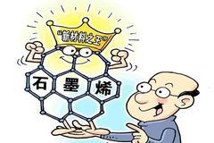 石墨烯妖王+锂电池暴涨回归,主力29亿抢筹涨停潮