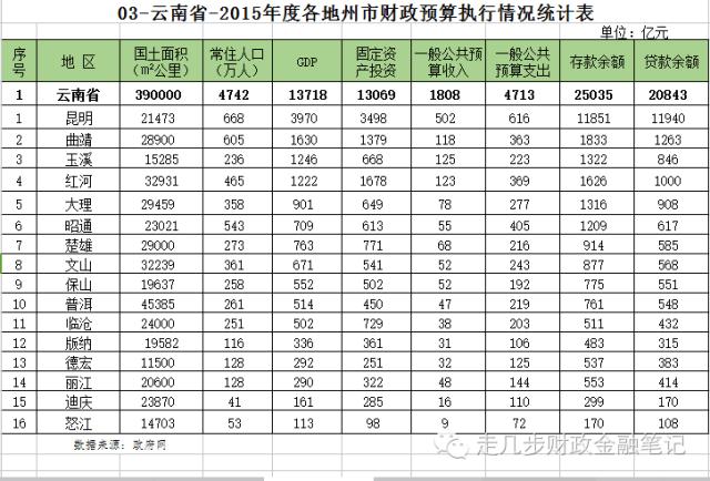 香港的面积和人口_香港人口及面积