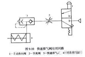 如图为电磁换向阀 压力控制阀主要有减压阀,溢流阀和顺序阀三类图片
