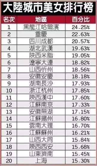 2019年增肥药排行榜_2019中国大学综合实力排行榜100强出炉,北大第1,国科