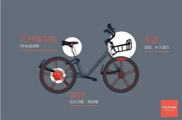 最强3代摩拜单车下周登陆广州!功能升级!只需