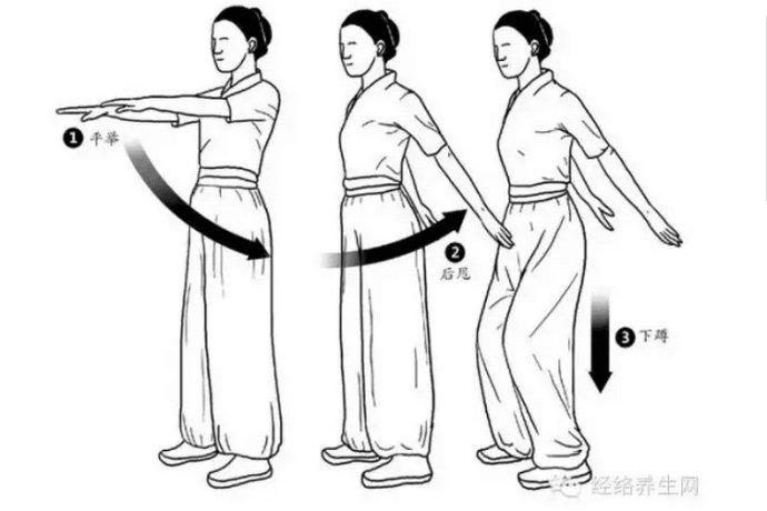 """肩周炎怎么办?这3个动作能治!"""""""