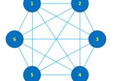 Linux集群内SSH免密码访问的快速配置方法