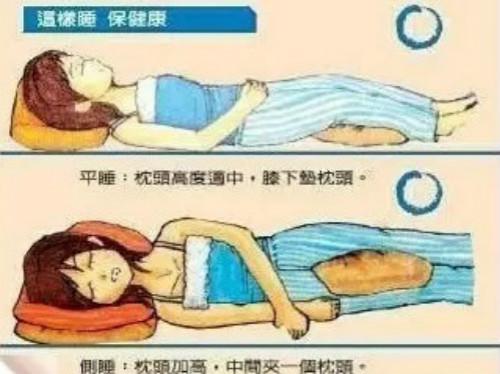 腰间盘突出腿疼发麻正确治疗的方式是什么图片