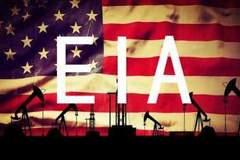 周易时空法则11.23:EIA即将揭晓 油价如何震荡