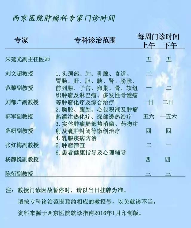西京医院肿瘤科专家门诊时间挂号就医指南