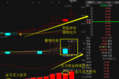 利好消息:福能股份 上海凤凰 长城电脑 金马股份