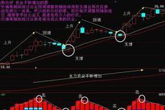 利好消息:长城电脑 东旭蓝天 中国建筑 嘉麟杰
