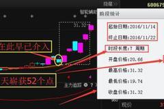 中国中铁601390主力动向明显 新一轮行情气势如虹