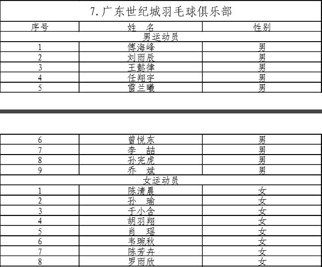 【直播七场羽超】2016-2017中国羽毛球俱乐部超级联赛战火重燃