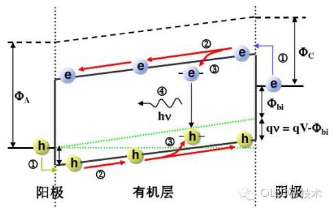光电管的发光原理_光电管及其应用